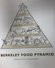"Load image into Gallery viewer, 2014 Berkeley Food Pyramid Posters - Earthtones - 24"" x 27"""