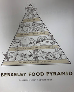 "2014 Berkeley Food Pyramid Posters - Earthtones - 24"" x 27"""