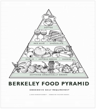 "Load image into Gallery viewer, Original Berkeley Food Pyramid Posters - Green - 14""x17"""