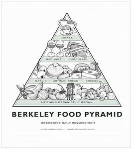 "Original Berkeley Food Pyramid Posters - Green - 14""x17"""