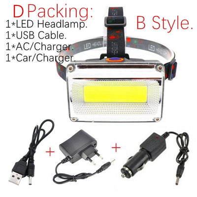 Portable mini COB LED Headlamp