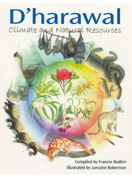 DHarawal Climate and Natural Resources