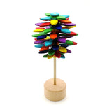 Rotating Lollipop Fahrenheit Series Creative Decoration Decompression Toy Bar Stress Relief Toy Upgraded Version