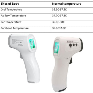 infrared thermometer how it works