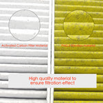 Tesla Model 3 Cabin Air Filter with Activated Carbon Compatible with Tesla Model 3 2017 2018 2019