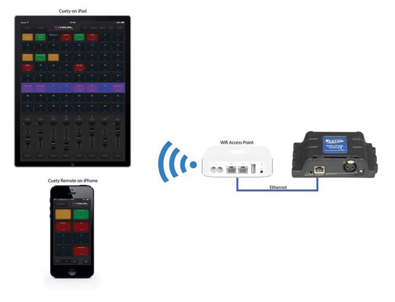 Elation Emulation Touch-2 DMX Lighting Controller - PSSL ProSound and Stage Lighting