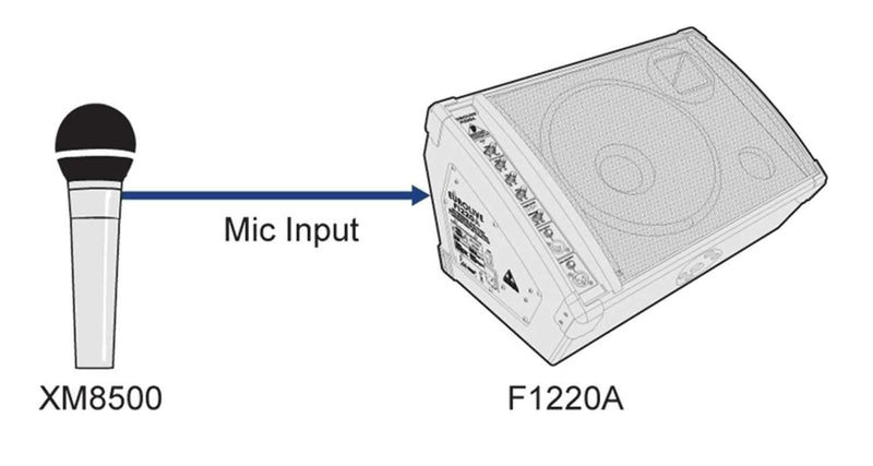 Behringer F1220A Powered PA Stage Monitor Speaker - ProSound and Stage Lighting