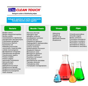 Ultra clean touch disinfecting alcohol free wet wipes anti-germ spectrum