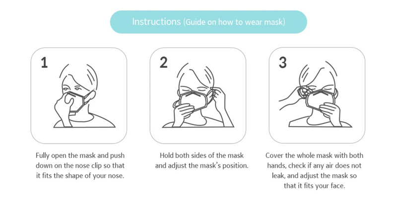 Personal Face Protection Masks-3 Layer (Pack of 5)
