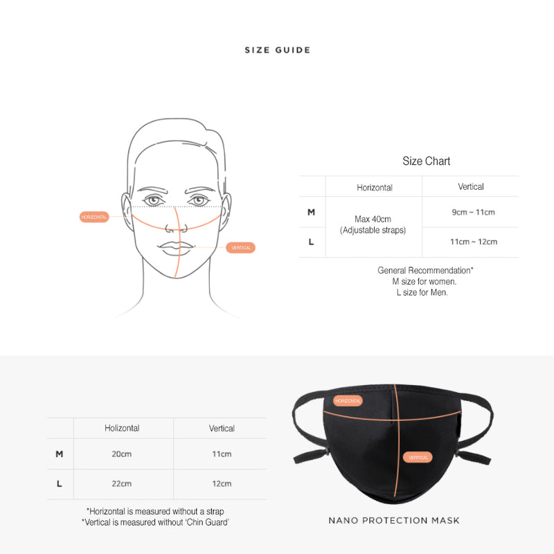 Washable Nano Filter Face Protection Mask