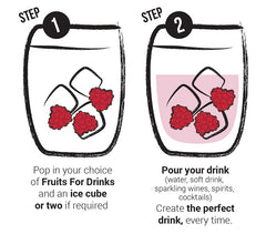 Fruits For Drinks Raspberry How To Use
