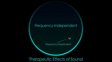 Frequency-Independent Effects