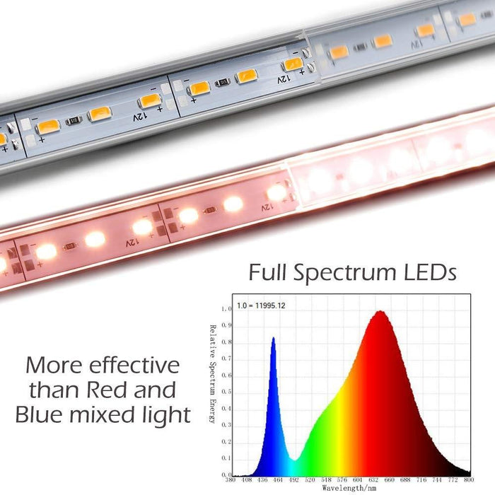 Hard LED Grow Light Strip with Full Spectrum LEDs, 36W IP65 Waterproof Dimmable LED Plant Grow Light Bar for Germination, Growth and Flowering, with 12V/3A Power Supply, Set of 3, All in Kit - LEDStrips8