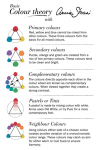 The Chalk Paint® Colour Card tips and tricks
