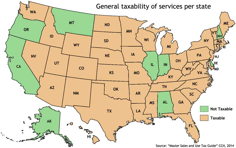 Services subject to sales tax