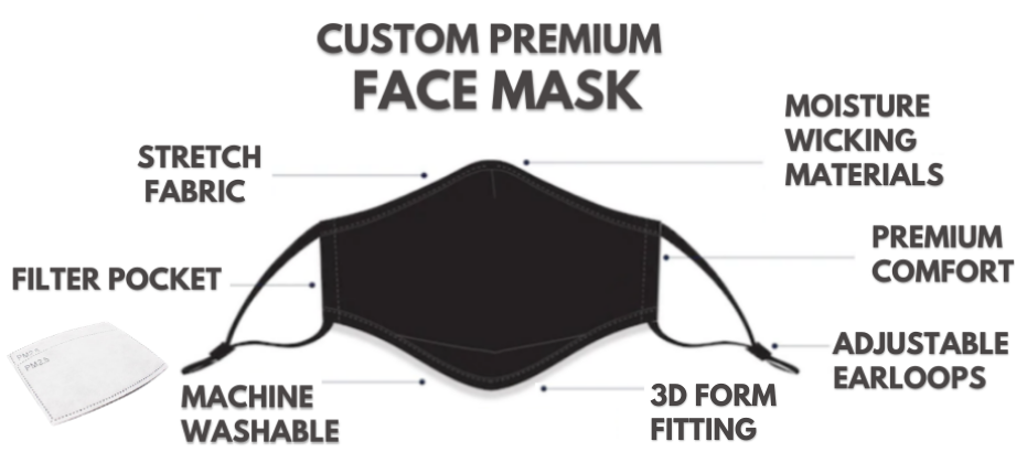 Black Face Mask - Viso Designs