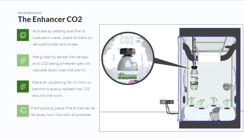 The Enhancer CO2 generator by TNB Naturals set up instructions