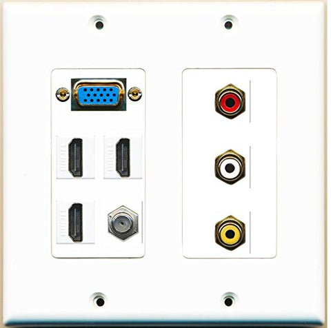 RiteAV - (SVGA Plate -2 Gang) 3 HDMI 1 Coax Composite Video Wall Plate Dual Gang White