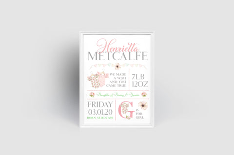 New baby announcement/ stats Print - BCV Personalised