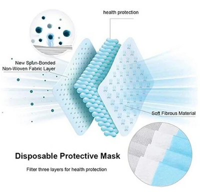 Pack of 50 - 3 Ply Disposable Face Mask with Ear Loop
