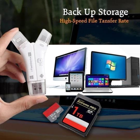 Versatile High Speed 4-in-1SD Card Reader For All Devices