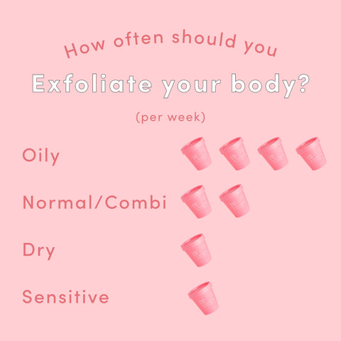 how often should you exfoliate your body