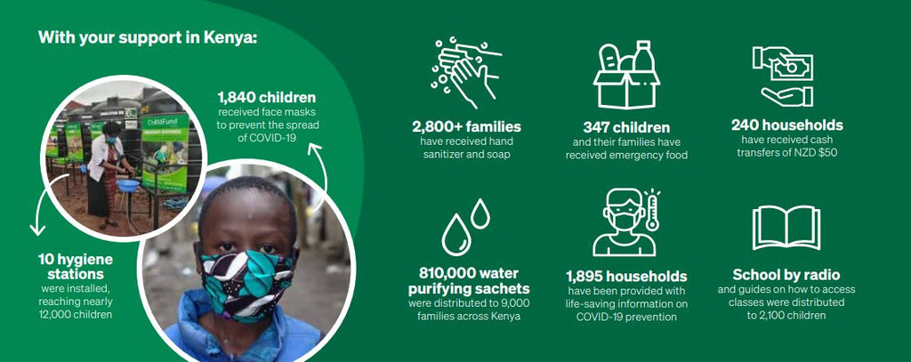 ChildFund is helping children in Kenya