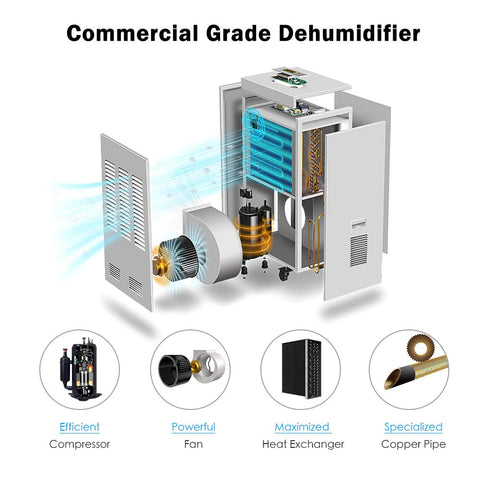 Factors To Consider While Buying Industrial Dehumidifier