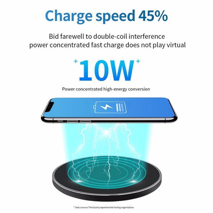 Universal FAST Wireless Charger for iPhone & Android