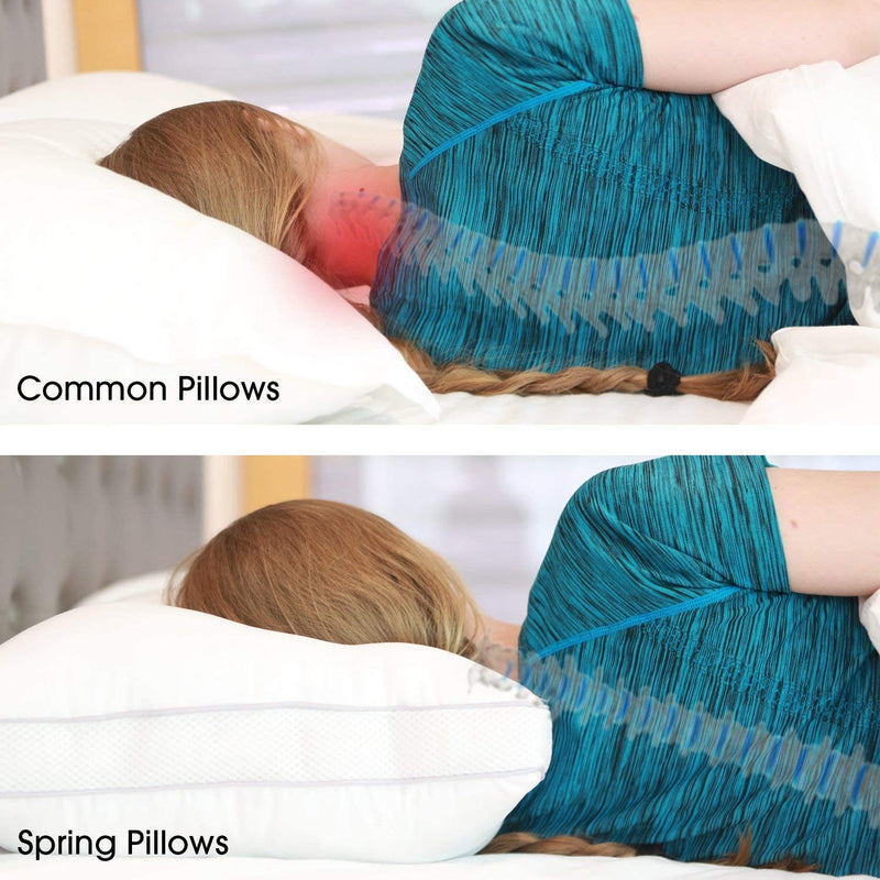 Pocket Spring Pillow (Set of 2) | For Neck and Back Pain - KeeyPon