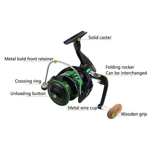 iFishDaily - Yumo Professional Spinning Reel [NEW]