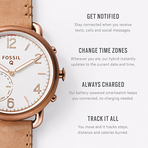 Fossil Q Hybrid Smartwatch Women's Tailor Gold-Tone Stainless Steel FTW1144