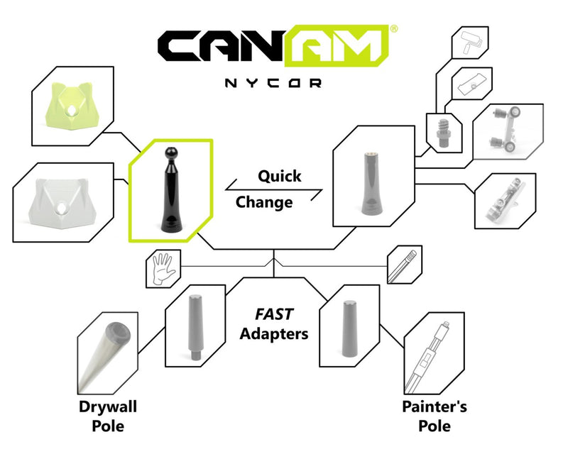 "Can-Am NyCor 6"" Finisher Handle for Fast Adapter"