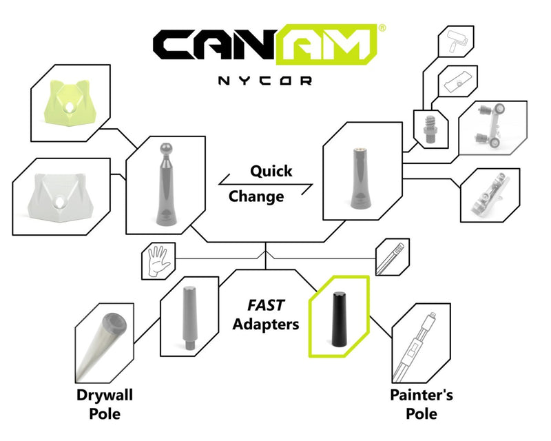 Can-Am NyCor FAST Change Adapter