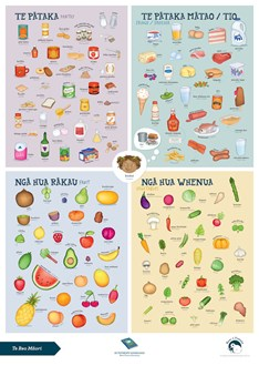 A2 Food Poster