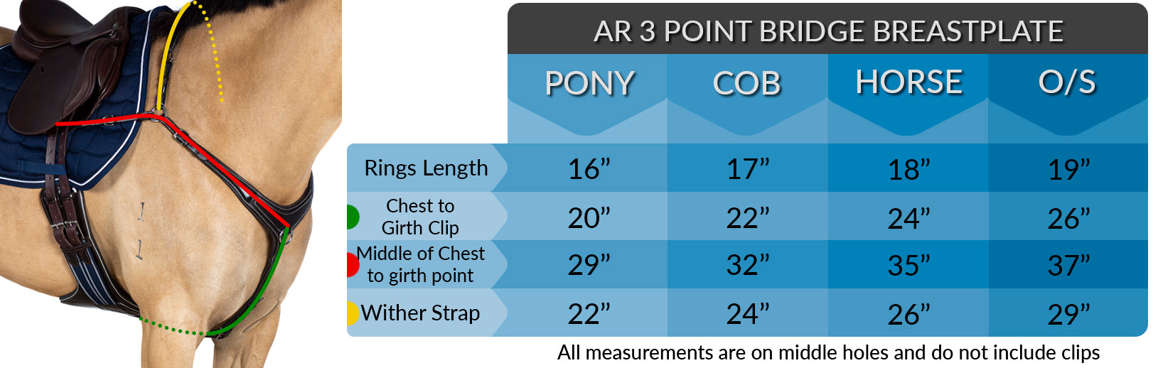 3 POINT LEATHER BREASTPLATE SIZE CHART
