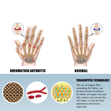 Load image into Gallery viewer, WorthWhile 1 Pair Compression Arthritis Gloves Wrist Support Cotton Joint Pain Relief Hand Brace Women Men Therapy Wristband
