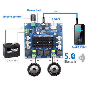 2*100W TDA7498 Bluetooth 5.0 Digital Audio Amplifier Board Dual Channel Class D Stereo Aux Amp Decoded FLAC/APE/MP3/WMA/WAV