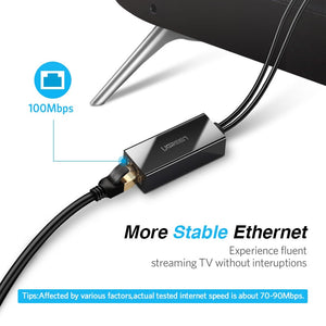 Ugreen Ethernet Adapter for Chromecast USB 2.0 to RJ45 for Google Chromecast 2 1 Ultra Audio TV Stick Micro USB Network Card