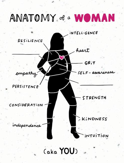 Anatomy of a Woman Handwritten Card