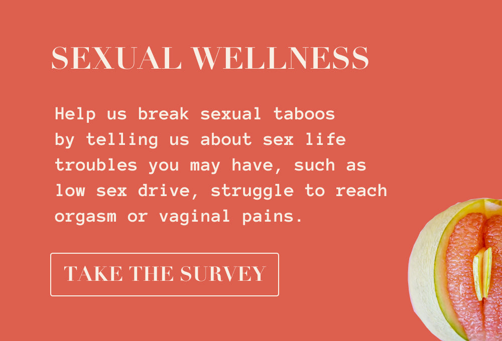 Sexual wellness survey