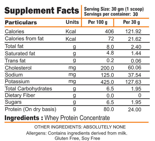 100% Whey Protein Concentrate - nutrimedmain