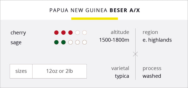 Papua New Guinea Beser A/X *New Crop*