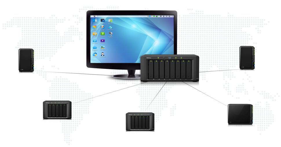 Synology CMS (Central Management System)