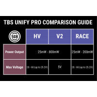Load image into Gallery viewer, TBS UNIFY PRO 5G8 HV - RACE (SMA)