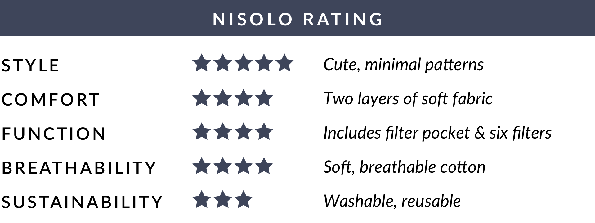 Nisolo Rating of Alex + Nova Filtered Patterned Mask - Beige - (3) Pack - Average of 4 out of 5 stars