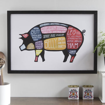 Pig Butchery Poster 13