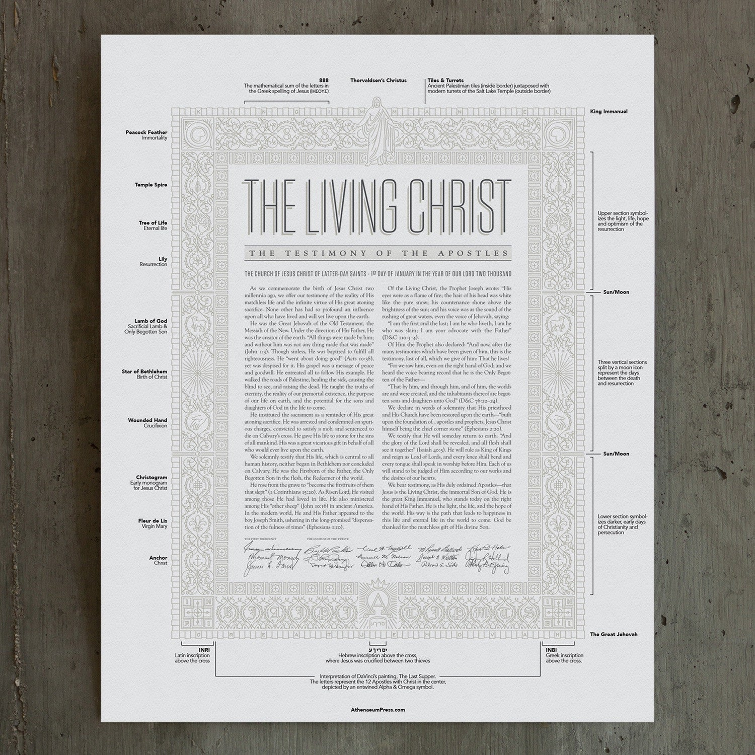 photograph regarding The Living Christ Printable identify Father + Brother Latter-Working day House