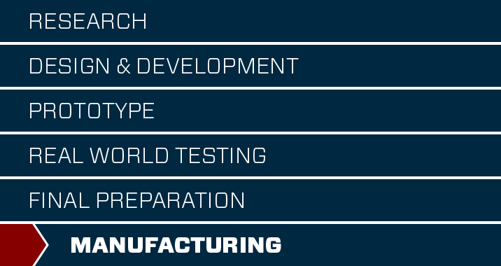 In Development Status = Manufacturing