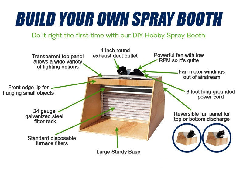 Diy hobby spray booth vent works for How to make your own spray paint